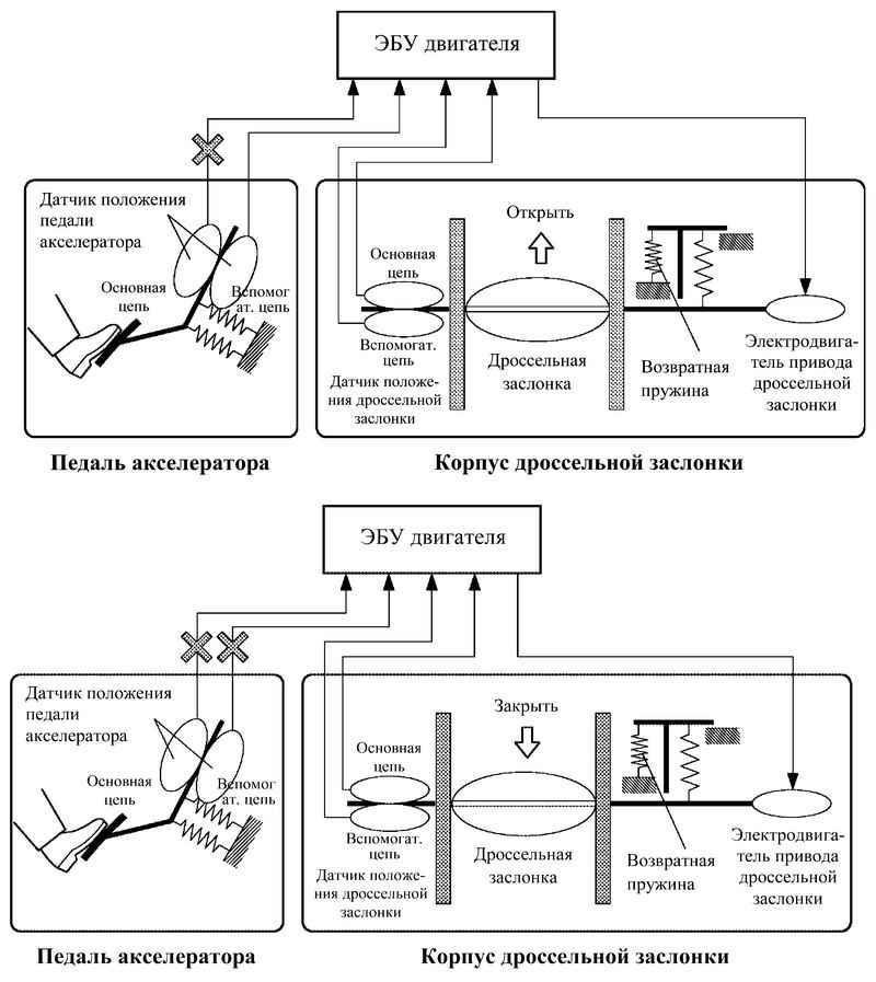 Схема работы датчика положения