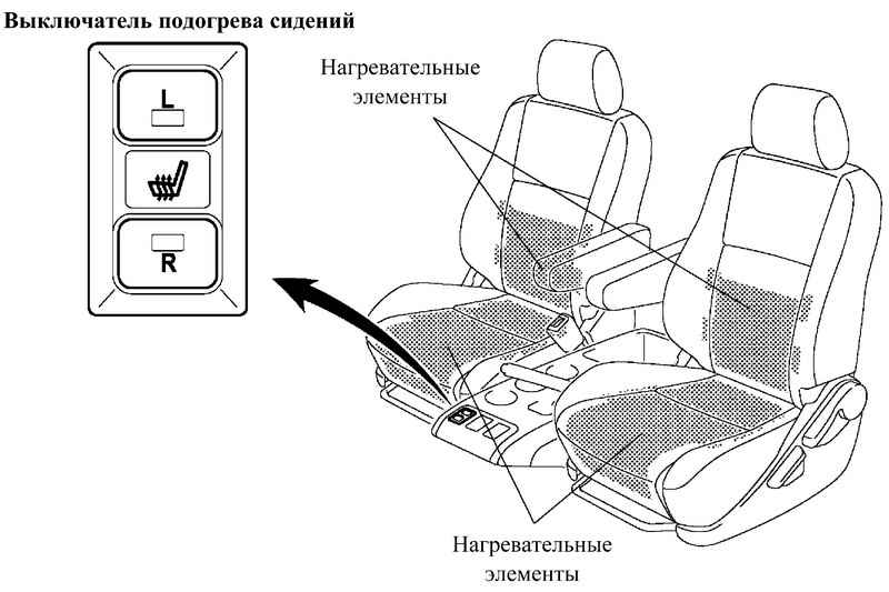 Подогрев сидений авенсис схема